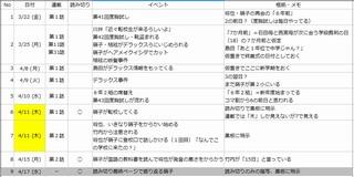 聲の形イベントカレンダー・小中学校編